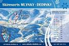 Skiresort Mlynky - Dedinky